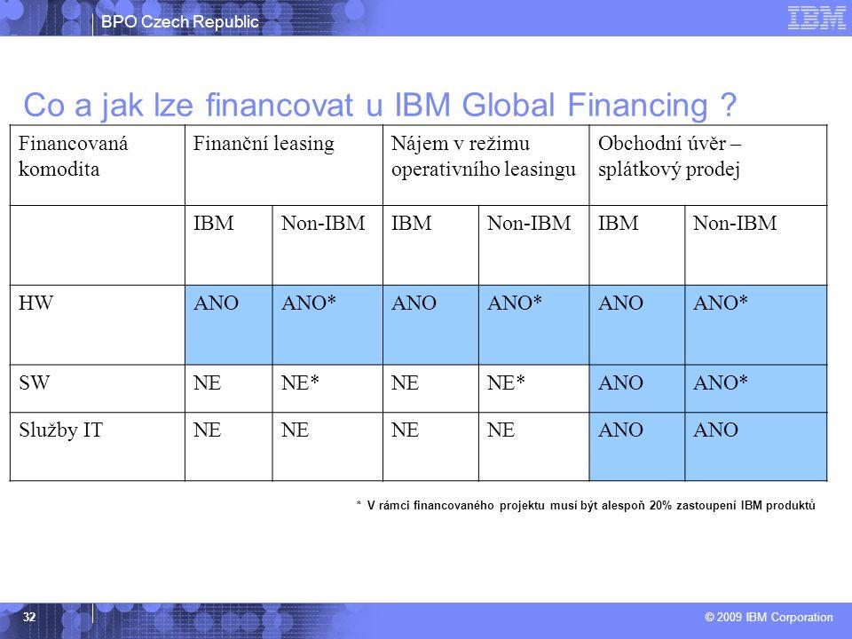 BPO Czech Republic © 2009 IBM Corporation 32 Co a jak lze financovat u IBM Global Financing ? Financovaná komodita Finanční leasingNájem v režimu oper