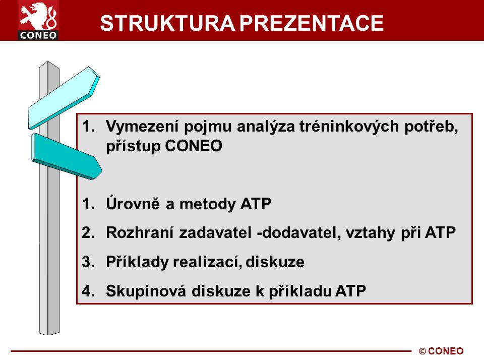  CONEO STRUKTURA PREZENTACE 1.Vymezení pojmu analýza tréninkových potřeb, přístup CONEO 1.Úrovně a metody ATP 2.Rozhraní zadavatel -dodavatel, vztahy při ATP 3.Příklady realizací, diskuze 4.Skupinová diskuze k příkladu ATP