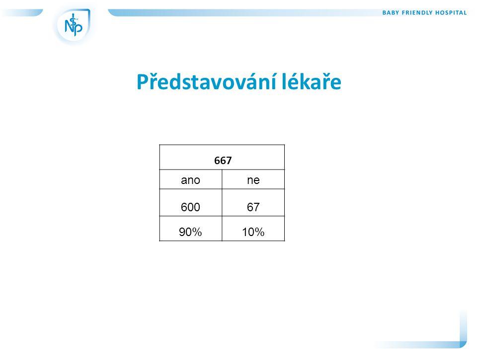 Představování lékaře 667 anone 60067 90%10%