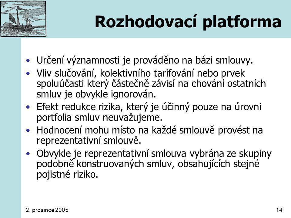2. prosince 200514 Rozhodovací platforma Určení významnosti je prováděno na bázi smlouvy.