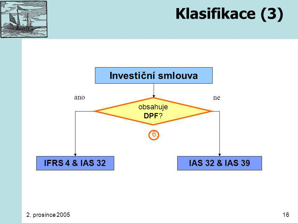 2. prosince 200516 Klasifikace (3) Investiční smlouva obsahuje DPF.