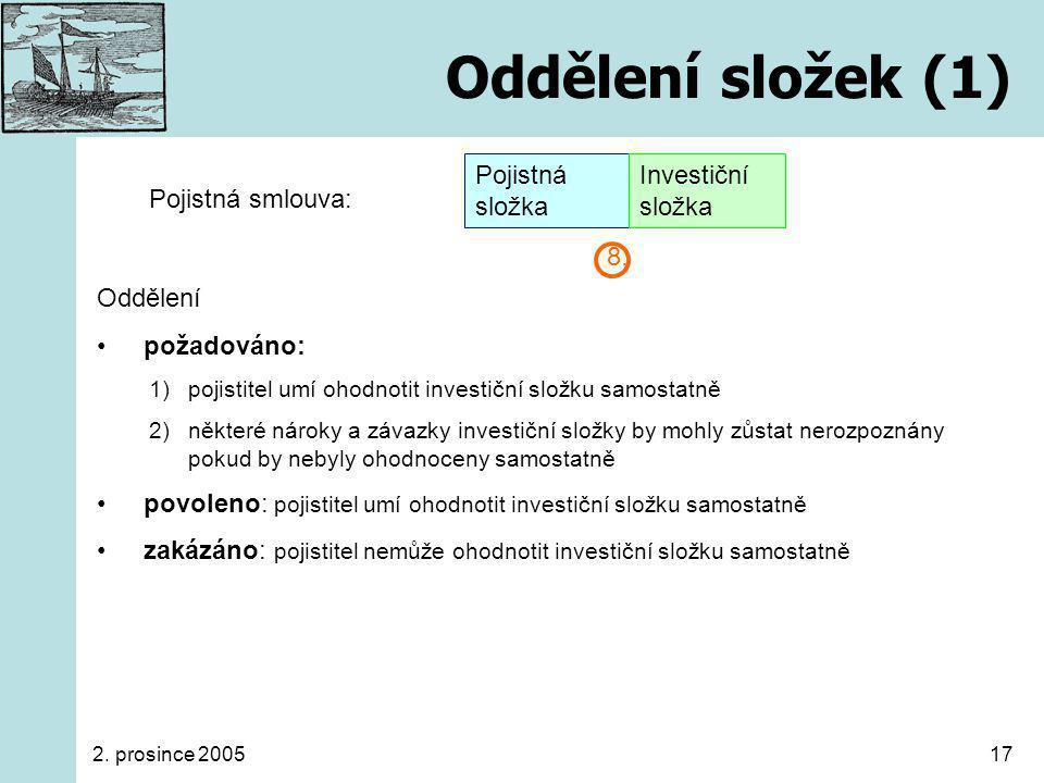 2. prosince 200517 Oddělení složek (1) Pojistná složka Investiční složka Pojistná smlouva: Oddělení požadováno: 1)pojistitel umí ohodnotit investiční