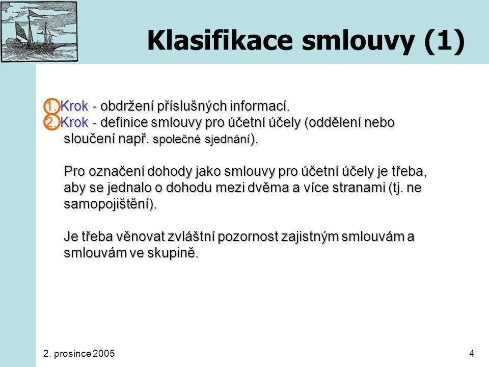 2. prosince 20054 Klasifikace smlouvy (1) 1. Krok - obdržení příslušných informací.