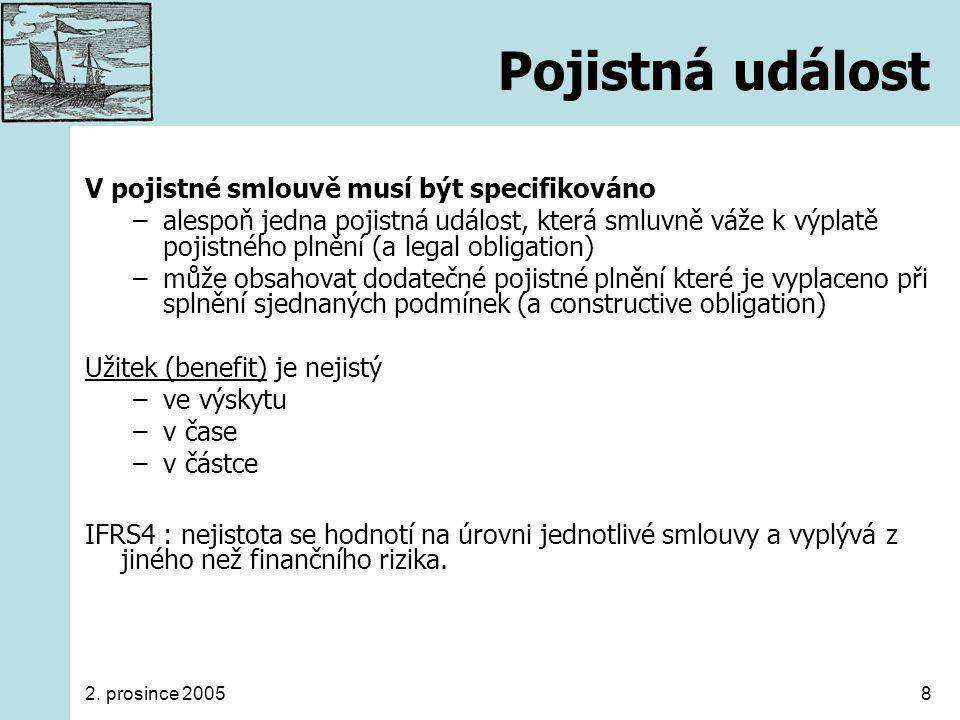 2. prosince 20058 Pojistná událost V pojistné smlouvě musí být specifikováno –alespoň jedna pojistná událost, která smluvně váže k výplatě pojistného