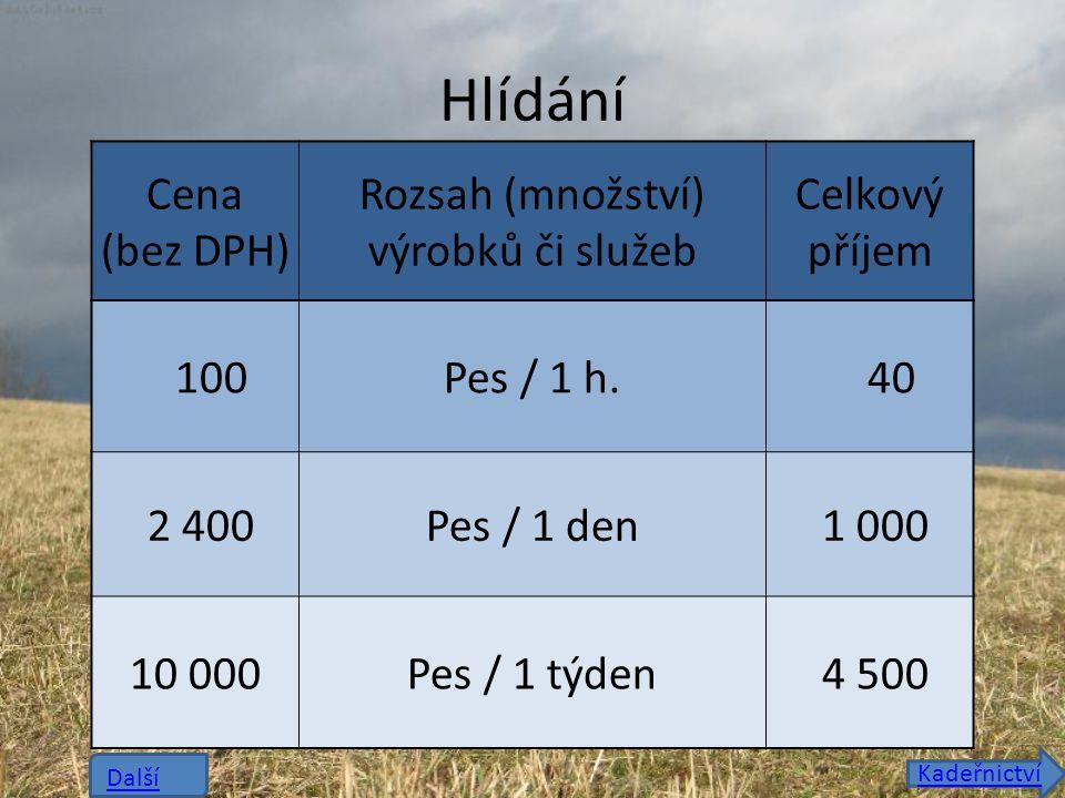 Hlídání Cena (bez DPH) Rozsah (množství) výrobků či služeb Celkový příjem 100Pes / 1 h.