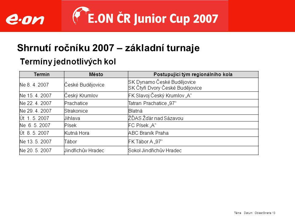 Strana 13Téma Datum Oblast Termíny jednotlivých kol TermínMěstoPostupující tým regionálního kola Ne 8.