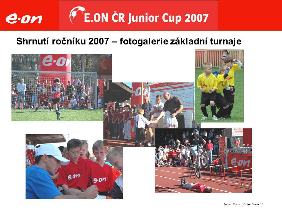 Strana 15Téma Datum Oblast Shrnutí ročníku 2007 – fotogalerie základní turnaje