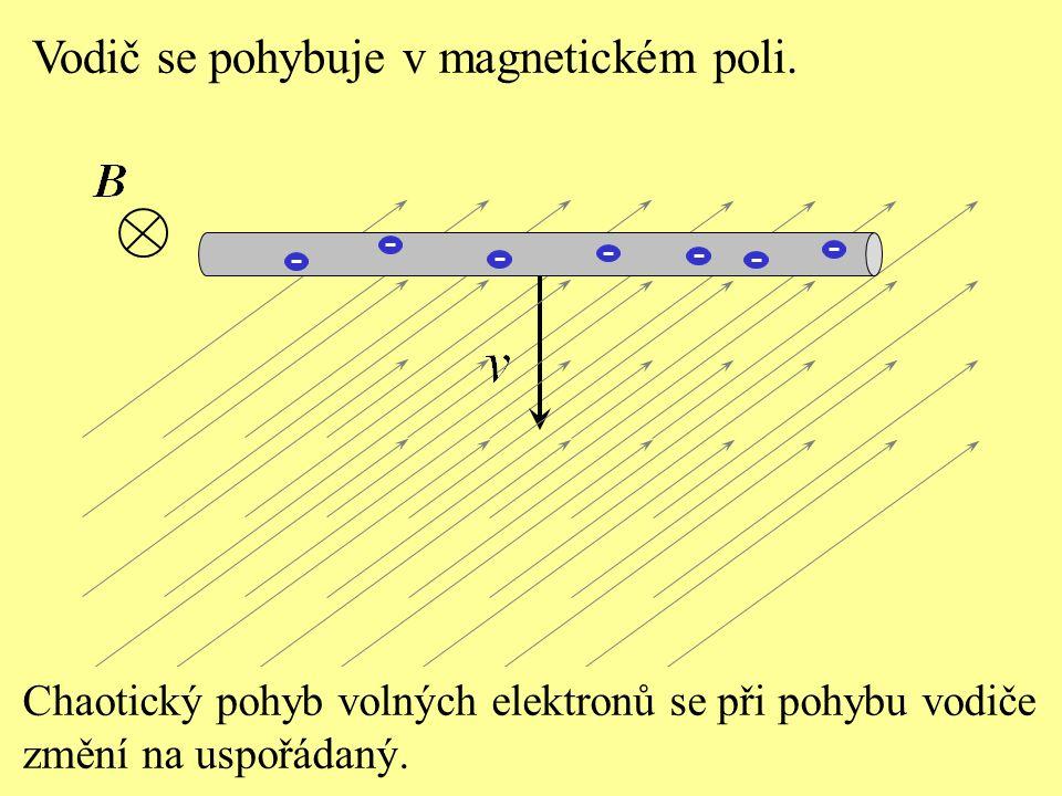Indukované napětí vzniká při: a) pohybu vodiče ve stacionárním magnetickém poli, b) při pohybu vodiče v nestacionárním magnetickém poli, c) při vzájemném pohybu vodiče a cívky, d) při vzájemném pohybu vodiče a cívky s proudem.