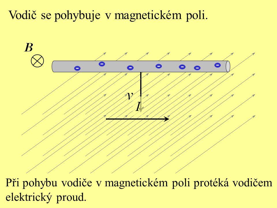 Vodič se pohybuje v magnetickém poli. Při pohybu vodiče v magnetickém poli protéká vodičem elektrický proud. I