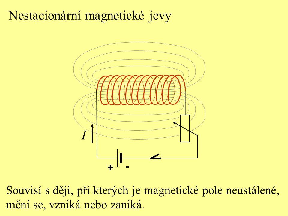 Nestacionární magnetické jevy Souvisí s ději, při kterých je magnetické pole neustálené, mění se, vzniká nebo zaniká. + - I