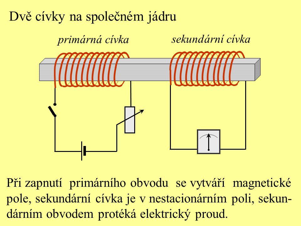 Při zapnutí primárního obvodu se vytváří magnetické pole, sekundární cívka je v nestacionárním poli, sekun- dárním obvodem protéká elektrický proud. p