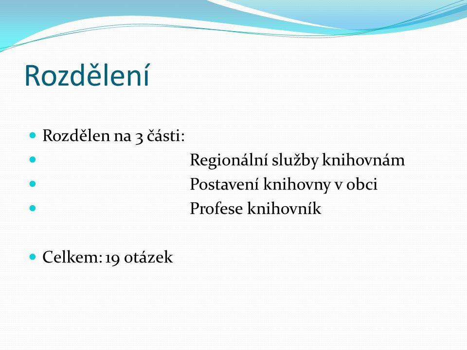 Rozdělení Rozdělen na 3 části: Regionální služby knihovnám Postavení knihovny v obci Profese knihovník Celkem: 19 otázek