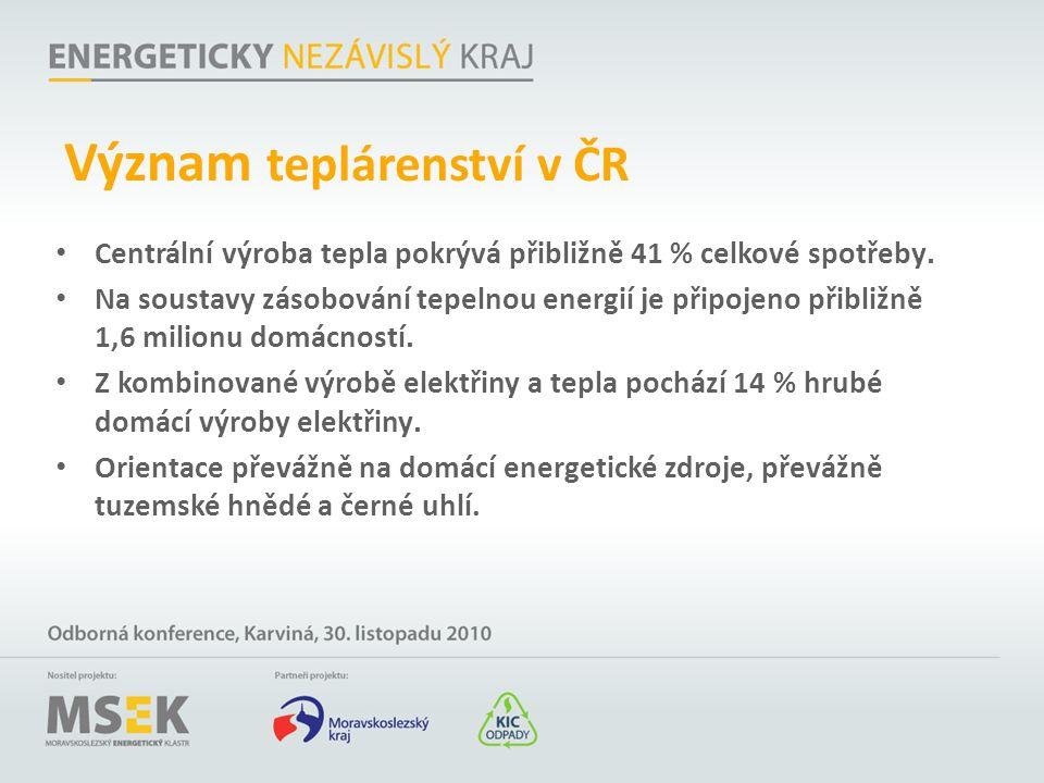 Význam teplárenství v ČR Centrální výroba tepla pokrývá přibližně 41 % celkové spotřeby. Na soustavy zásobování tepelnou energií je připojeno přibližn