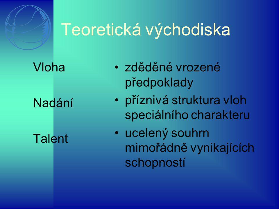 Teoretická východiska Vloha Nadání Talent zděděné vrozené předpoklady příznivá struktura vloh speciálního charakteru ucelený souhrn mimořádně vynikajících schopností