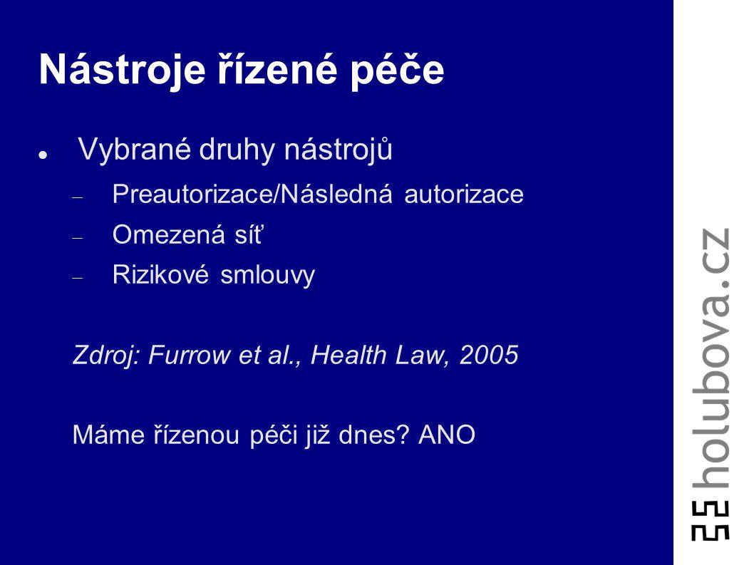 Nástroje řízené péče Vybrané druhy nástrojů  Preautorizace/Následná autorizace  Omezená síť  Rizikové smlouvy Zdroj: Furrow et al., Health Law, 200