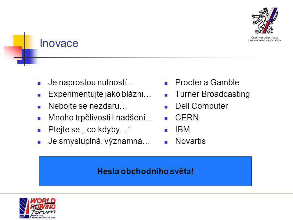 """Inovace Je naprostou nutností… Experimentujte jako blázni… Nebojte se nezdaru… Mnoho trpělivosti i nadšení… Ptejte se """" co kdyby… Je smysluplná, významná… Procter a Gamble Turner Broadcasting Dell Computer CERN IBM Novartis Hesla obchodního světa!"""
