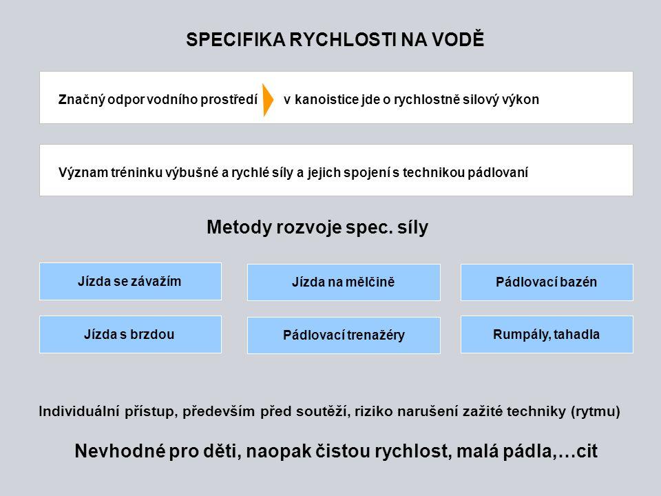 SPECIFIKA RYCHLOSTI NA VODĚ Značný odpor vodního prostředí v kanoistice jde o rychlostně silový výkon Význam tréninku výbušné a rychlé síly a jejich s