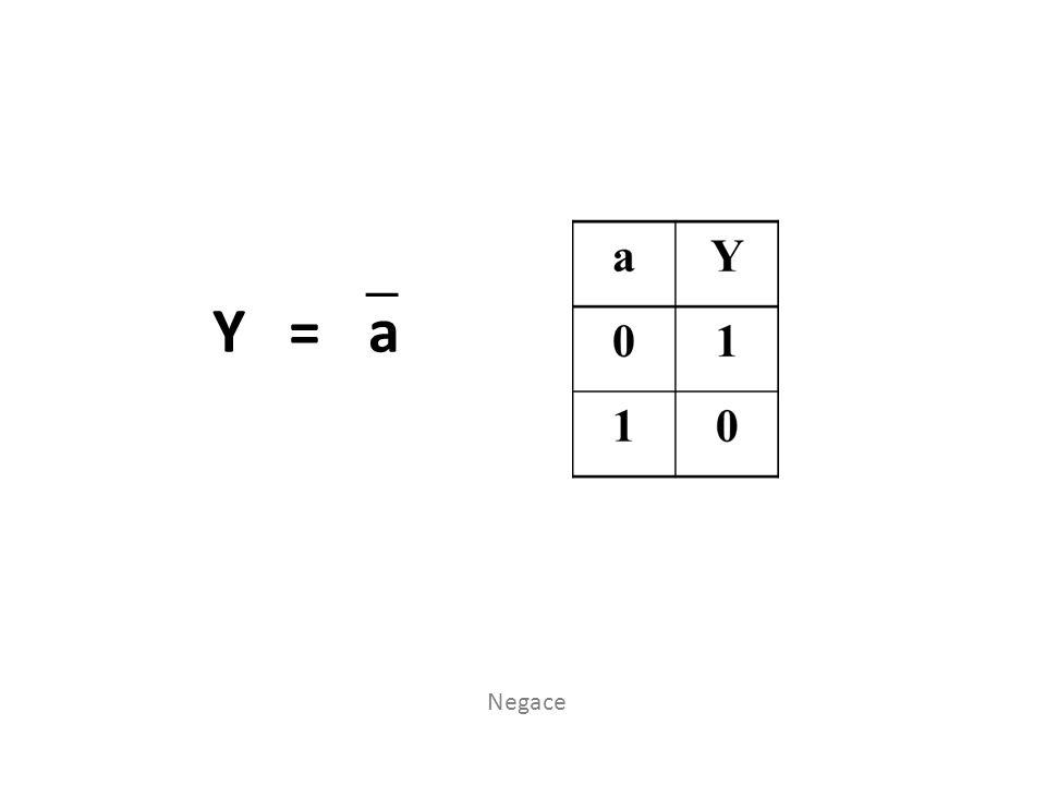 Y =  a Negace