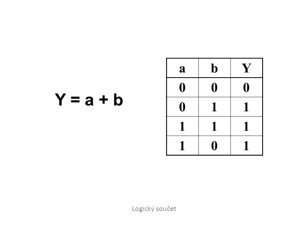 abY 000 011 111 101 Logický součet