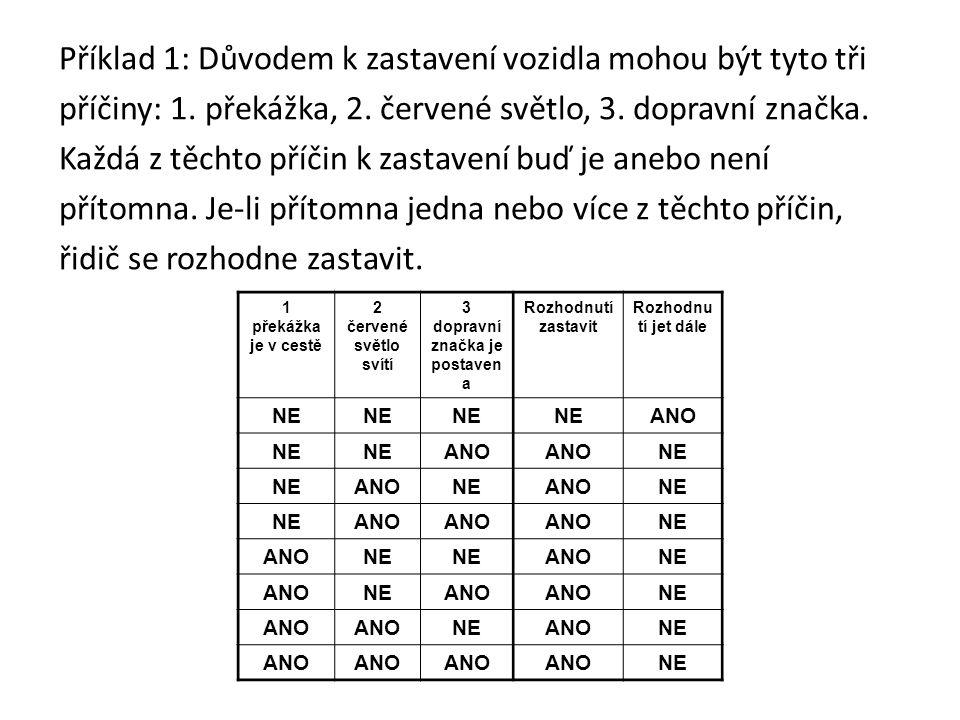 Příklad 1: Důvodem k zastavení vozidla mohou být tyto tři příčiny: 1. překážka, 2. červené světlo, 3. dopravní značka. Každá z těchto příčin k zastave
