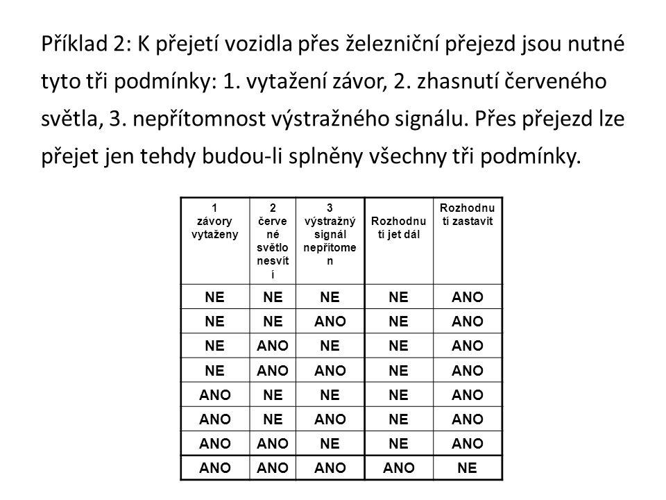 Příklad 2: K přejetí vozidla přes železniční přejezd jsou nutné tyto tři podmínky: 1. vytažení závor, 2. zhasnutí červeného světla, 3. nepřítomnost vý