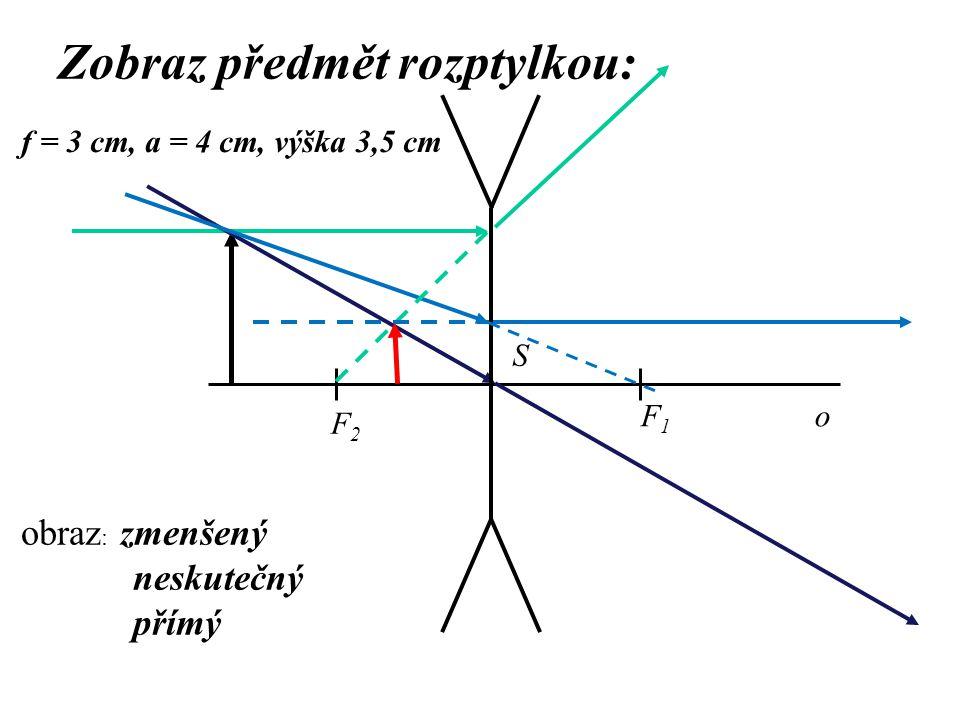 Zobraz předmět rozptylkou: F2F2 F1F1 S obraz : zmenšený neskutečný přímý o f = 3 cm, a = 4 cm, výška 3,5 cm