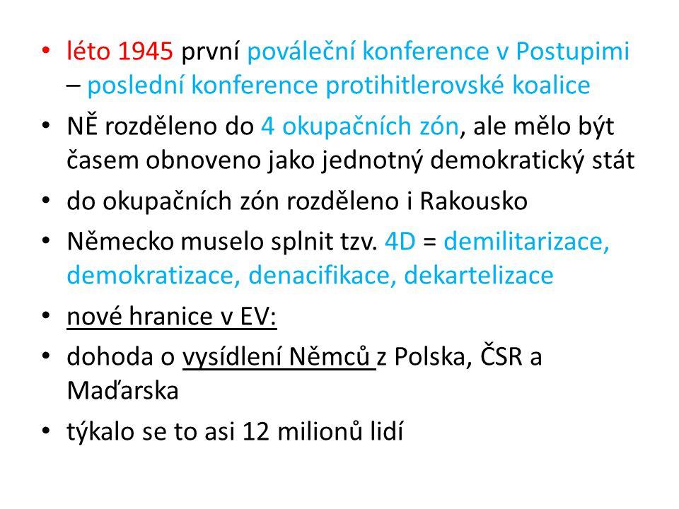 Zjistěte: Kteří státníci stáli v čele postupimské konference.