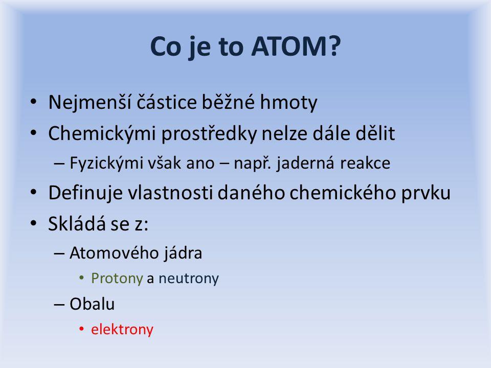 Co je to ATOM.