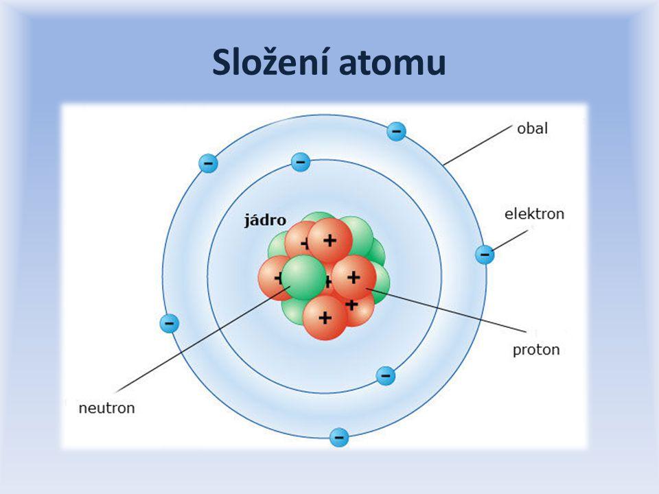 Složení atomu