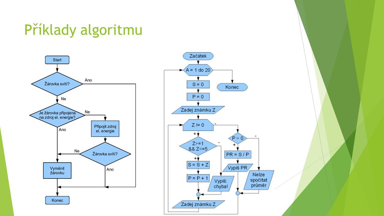 Příklady algoritmu