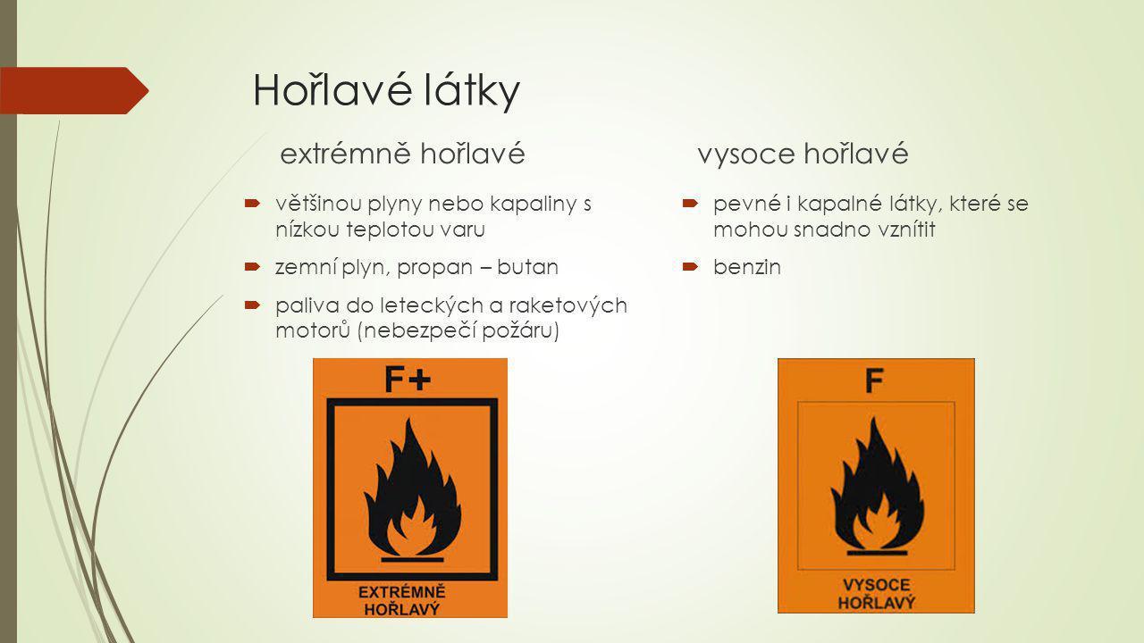 Hořlavé látky extrémně hořlavé  většinou plyny nebo kapaliny s nízkou teplotou varu  zemní plyn, propan – butan  paliva do leteckých a raketových motorů (nebezpečí požáru) vysoce hořlavé  pevné i kapalné látky, které se mohou snadno vznítit  benzin