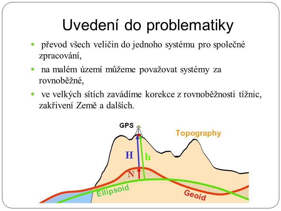 Uvedení do problematiky převod všech veličin do jednoho systému pro společné zpracování, na malém území můžeme považovat systémy za rovnoběžné, ve vel