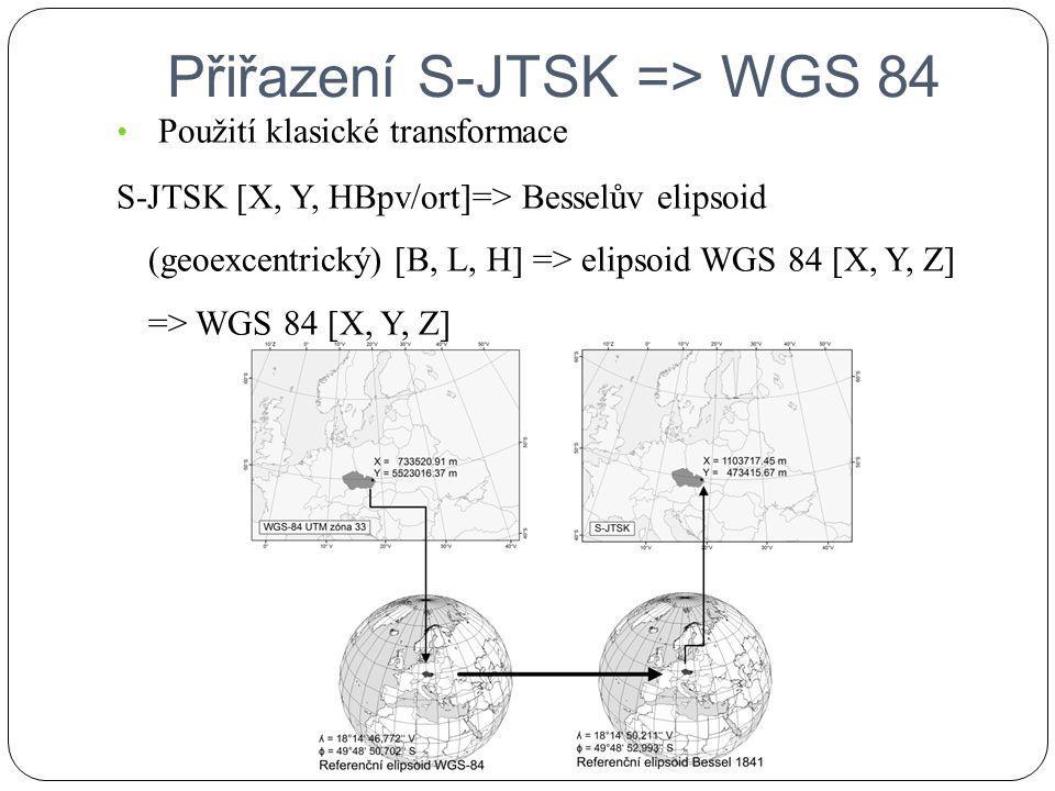 Přiřazení S-JTSK => WGS 84 Použití klasické transformace S-JTSK [X, Y, HBpv/ort]=> Besselův elipsoid (geoexcentrický) [B, L, H] => elipsoid WGS 84 [X,