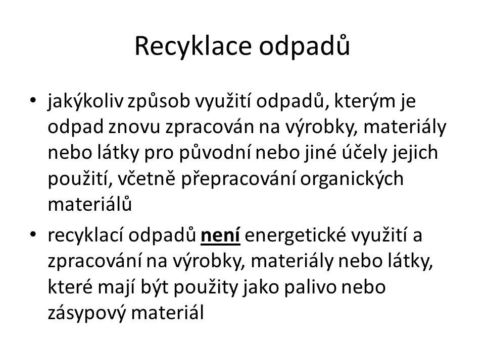 Recyklace odpadů jakýkoliv způsob využití odpadů, kterým je odpad znovu zpracován na výrobky, materiály nebo látky pro původní nebo jiné účely jejich