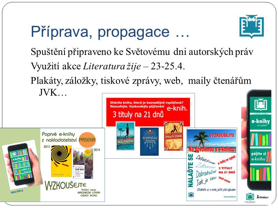 Příprava, propagace … Spuštění připraveno ke Světovému dni autorských práv Využití akce Literatura žije – 23-25.4. Plakáty, záložky, tiskové zprávy, w