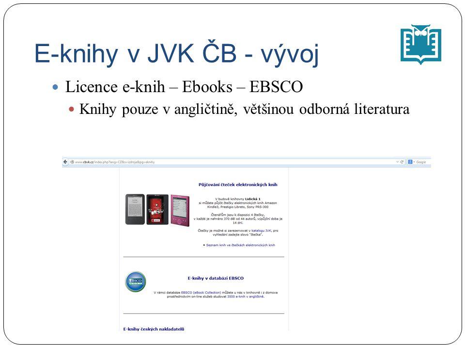 E-knihy v JVK ČB - vývoj Licence e-knih – Ebooks – EBSCO Knihy pouze v angličtině, většinou odborná literatura