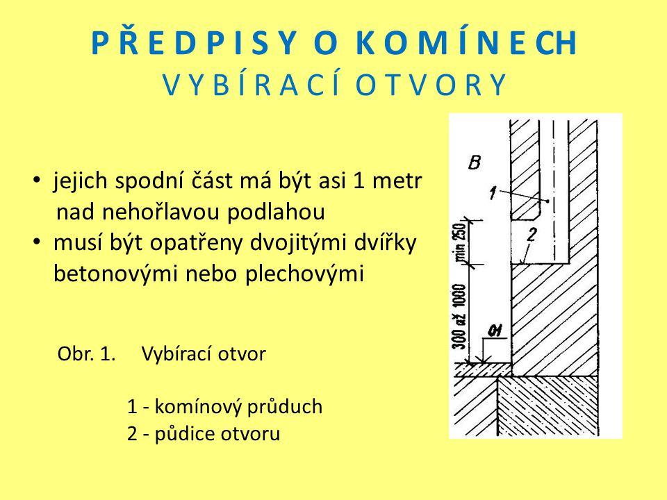 P Ř E D P I S Y O K O M Í N E CH V Y M E T A C Í O T V O R Y zřizují se tam, kde není možné vymetání z komínové lávky na střeše mají mít minimální velikost 120 x 250 mm podlaha kolem musí být nehořlavá minimálně do vzdálenosti 600 mm Obr.