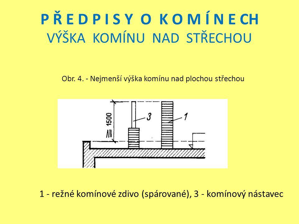 P Ř E D P I S Y O K O M Í N E CH VZDÁLENOST DŘEVĚNÝCH KONSTRUKCÍ OD KOMÍNU dřevěné a jiné hořlavé konstrukce musí být vzdáleny od omítnutého komínového pláště nejméně 50 mm (nelze-li toto dodržet, je nutno dřevo obložit nehořlavým materiálem) dřevěné konstrukce zapuštěné do komínového zdiva (např.
