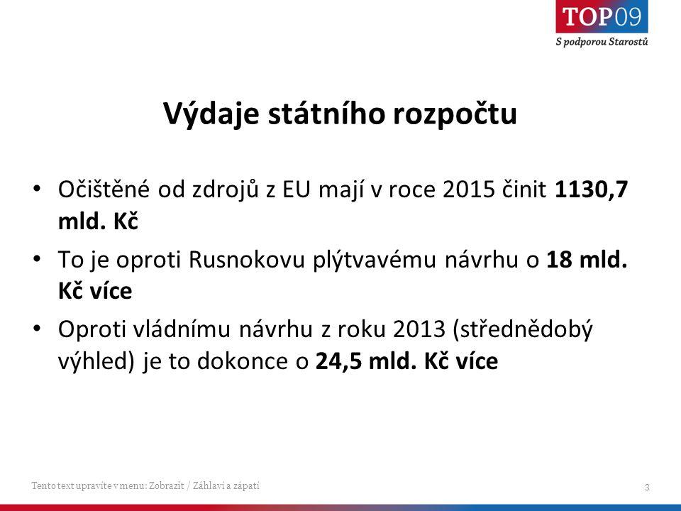 Výdaje státního rozpočtu Očištěné od zdrojů z EU mají v roce 2015 činit 1130,7 mld.