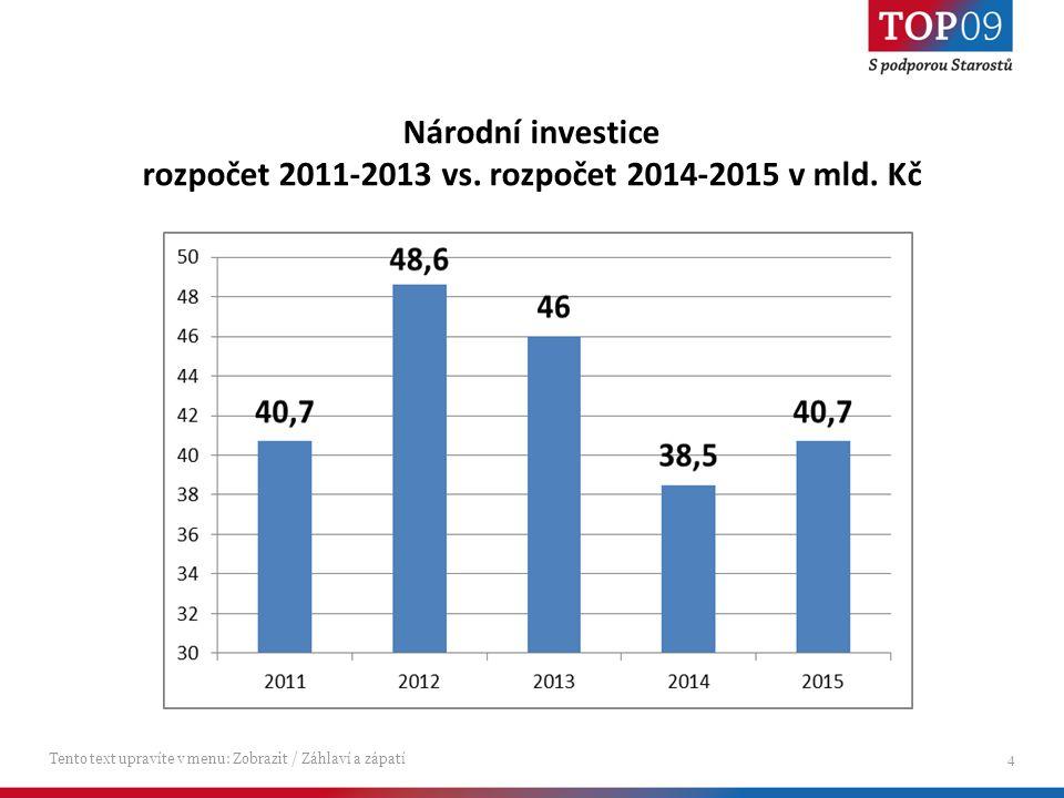 Národní investice rozpočet 2011-2013 vs.rozpočet 2014-2015 v mld.