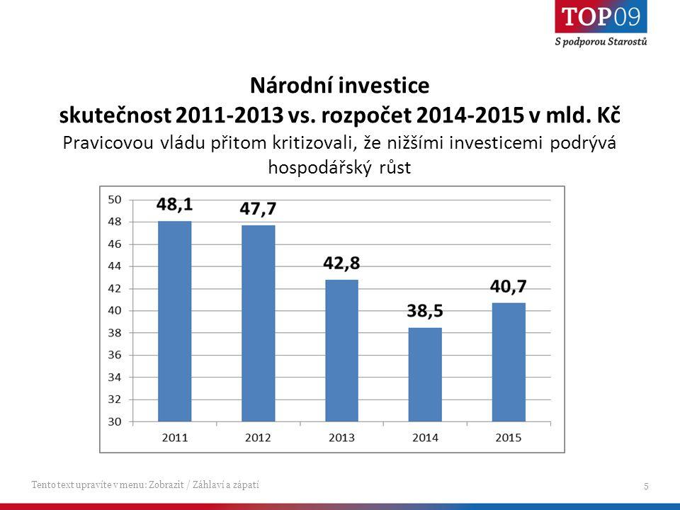 Národní investice skutečnost 2011-2013 vs.rozpočet 2014-2015 v mld.