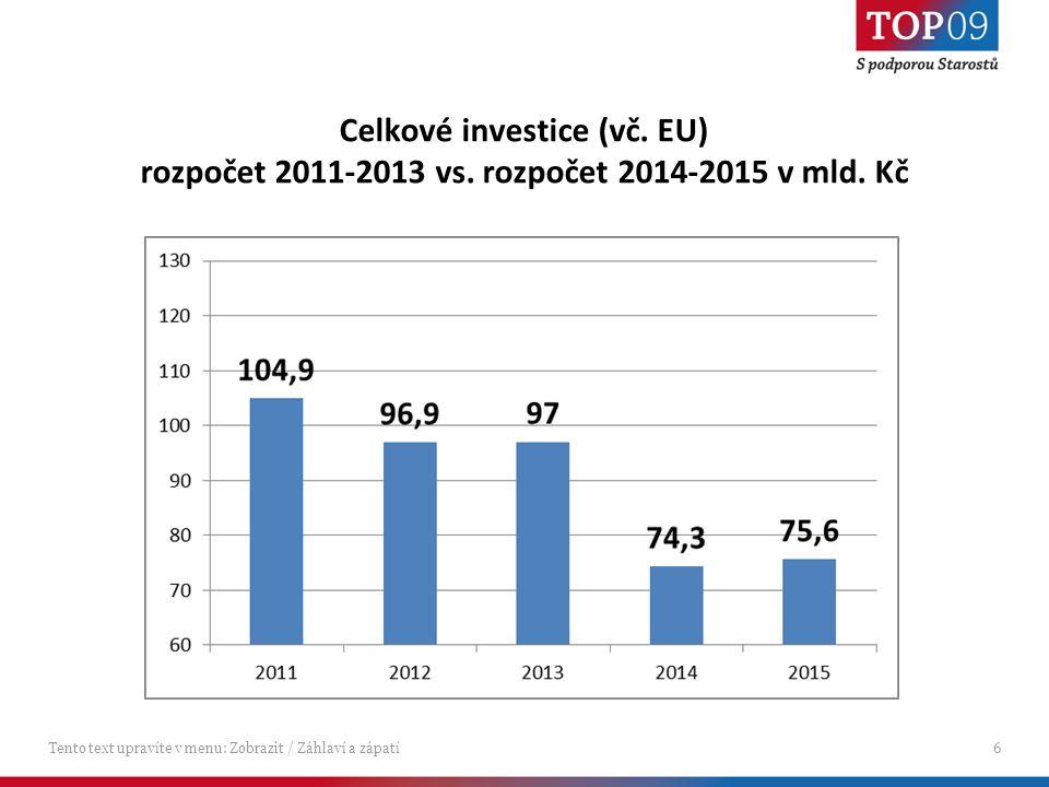 Celkové investice (vč.EU) rozpočet 2011-2013 vs. rozpočet 2014-2015 v mld.