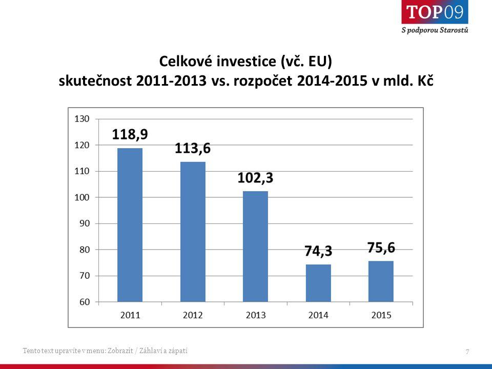 Celkové investice (vč.EU) skutečnost 2011-2013 vs.