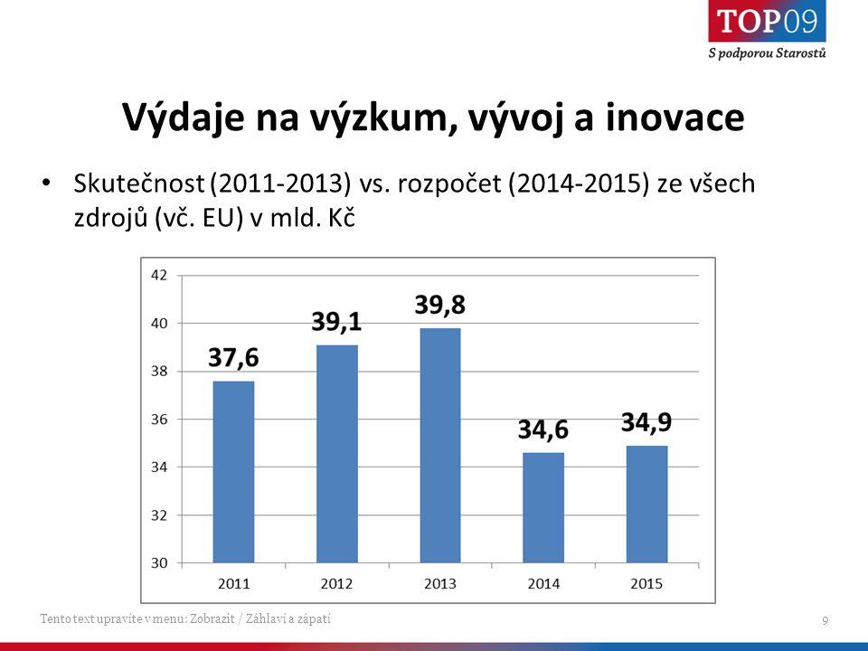 Výdaje na výzkum, vývoj a inovace Skutečnost (2011-2013) vs.