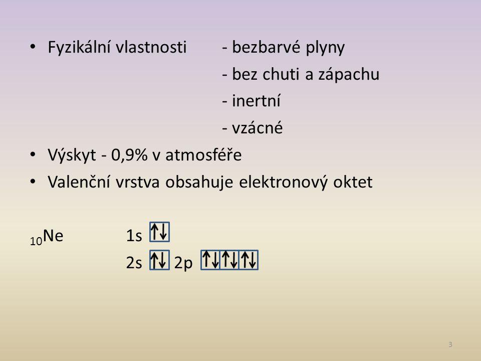 Fyzikální vlastnosti- bezbarvé plyny - bez chuti a zápachu - inertní - vzácné Výskyt - 0,9% v atmosféře Valenční vrstva obsahuje elektronový oktet 10 Ne1s 2s2p 3