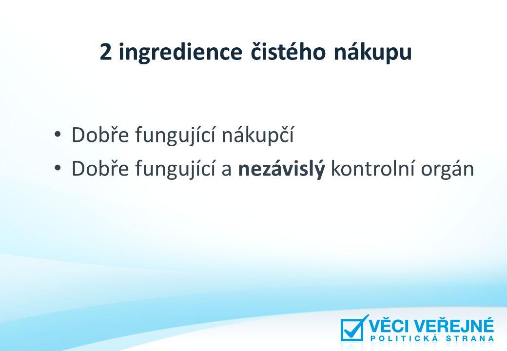 2 ingredience čistého nákupu Dobře fungující nákupčí Dobře fungující a nezávislý kontrolní orgán