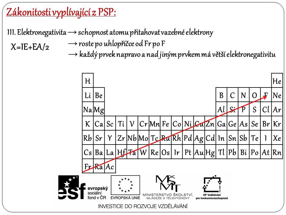 Zákonitosti vyplívající z PSP: III. Elektronegativita → schopnost atomu přitahovat vazebné elektrony → roste po uhlopříčce od Fr po F → každý prvek na