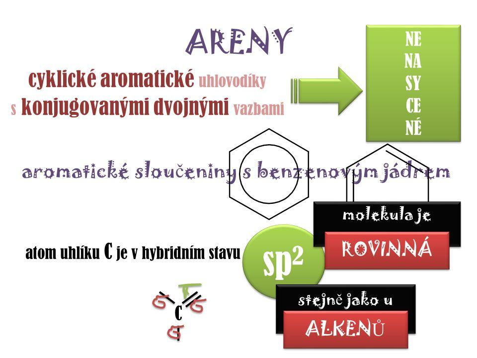 ARENY cyklické aromatické uhlovodíky s konjugovanými dvojnými vazbami aromatické slou č eniny s benzenovým jádrem atom uhlíku C je v hybridním stavu …