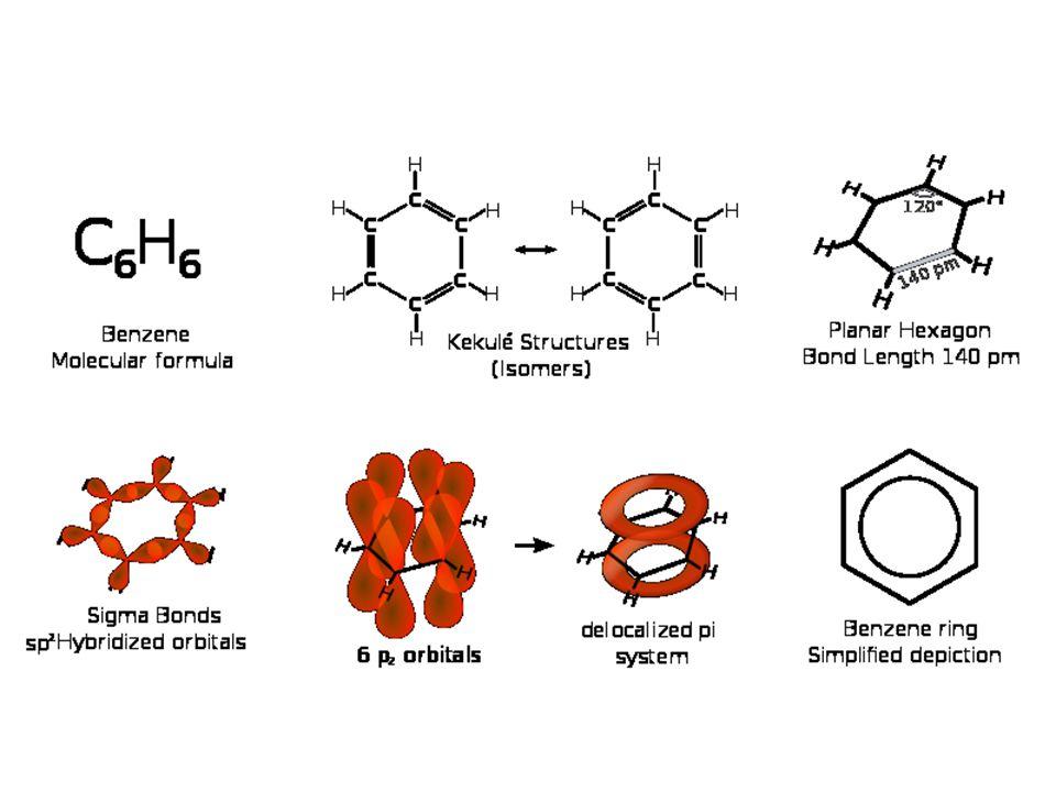 teorie rezonance stabilizace molekuly rezonancí – čím více rezonančních struktur, tím je molekula stabilnější žádný z rezonančních vzorců nevystihuje přesně strukturu molekuly nejpravděpodobnější rozložení elektronů EE
