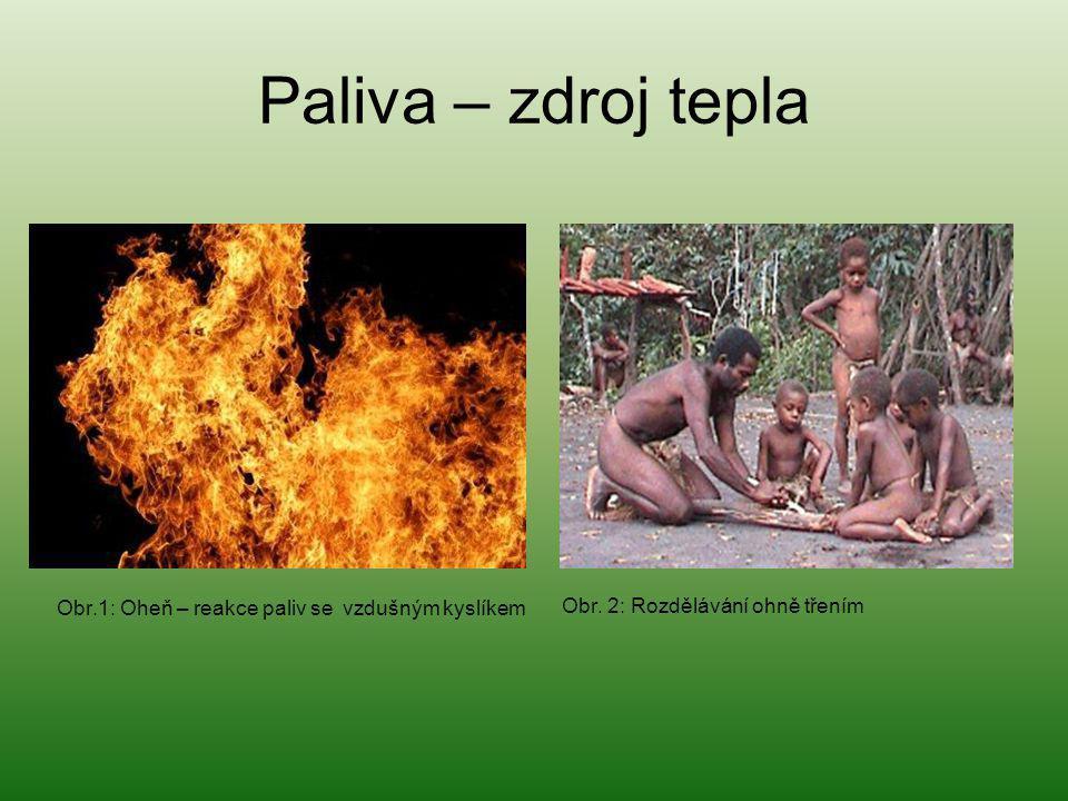 Paliva – zdroj tepla Obr.1: Oheň – reakce paliv se vzdušným kyslíkem Obr.